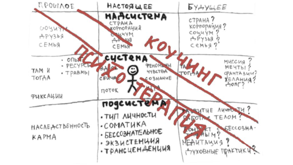Изображение выглядит как текст, карта  Автоматически созданное описание